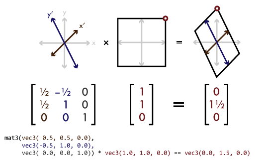 An intro to modern OpenGL  Chapter 3: 3D transformation and